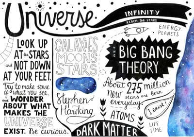 The Universe and the Big Bang