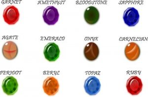 Chart Showing Different Varieties of Crystals - Awakening Alchemy